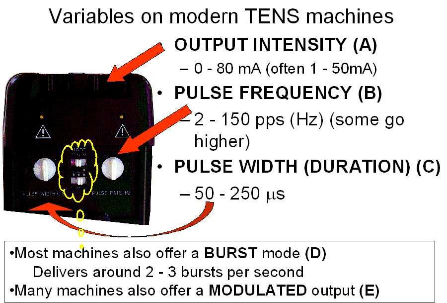 TENS Unit for Neck & Back pain